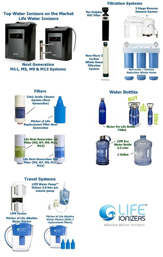M-Series Life Water Ionizers by Life Ionizers